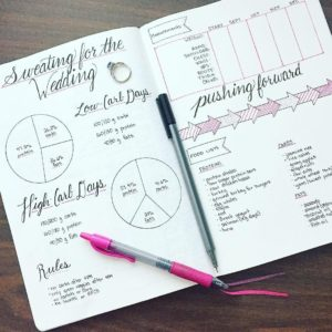 Carta creativa: Bullet journal matrimonio
