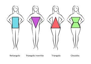corpo donna - silhouette
